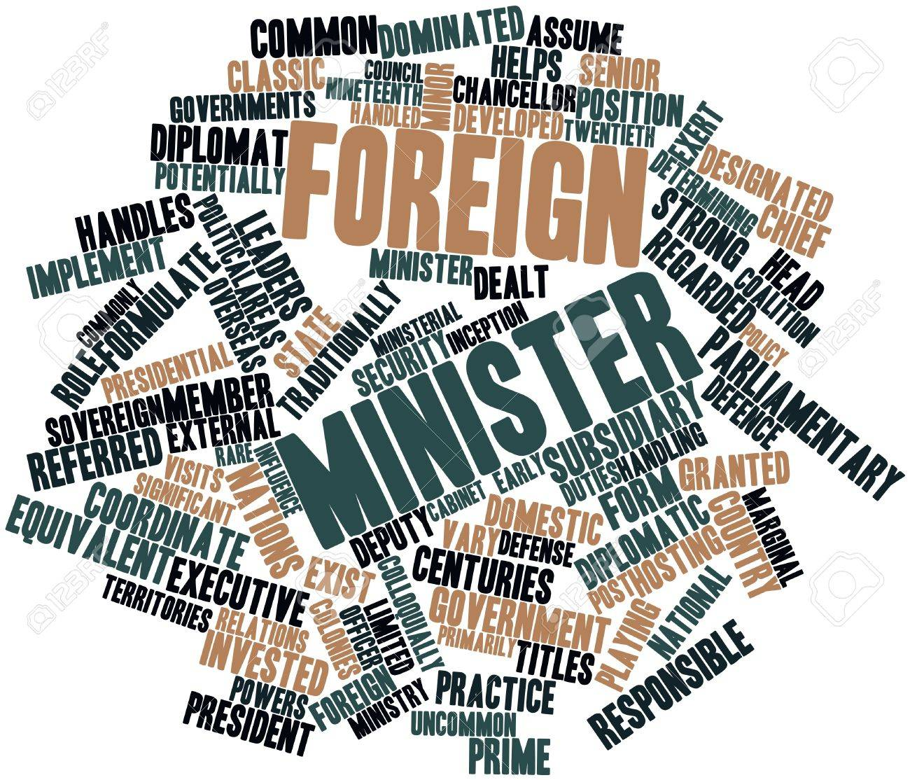 Abstract word cloud for Foreign minister with related tags and terms Stock Photo - 16774219