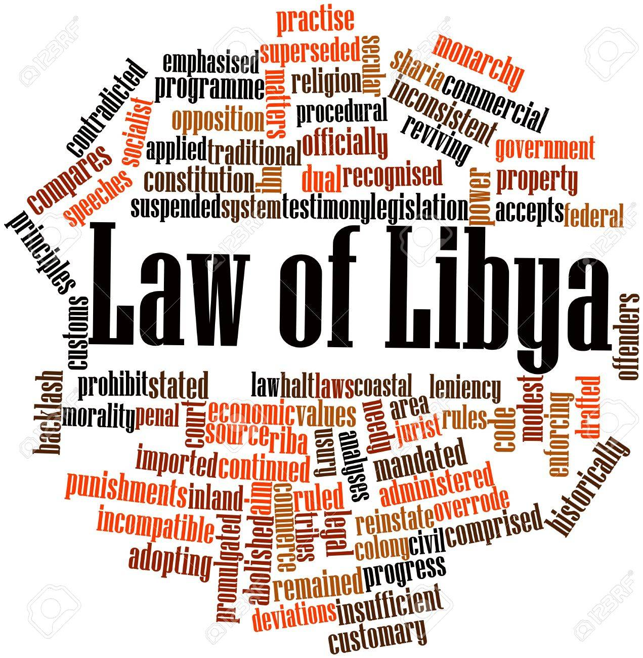 Abstract word cloud for Law of Libya with related tags and terms Stock Photo - 16774580