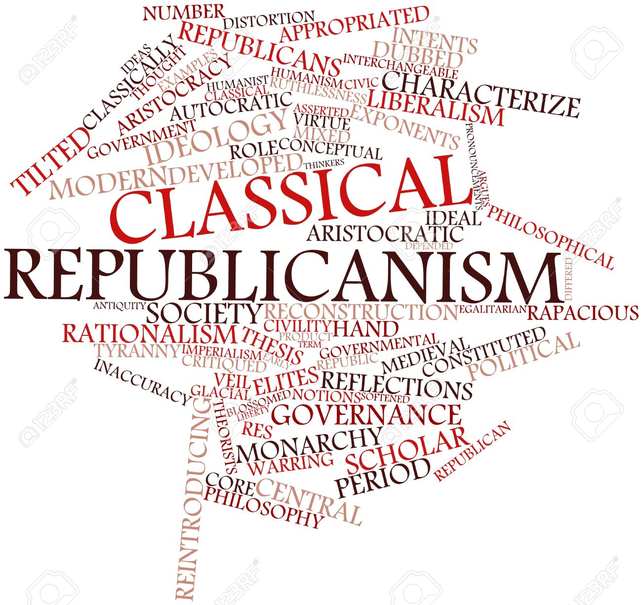 what is classical republicanism