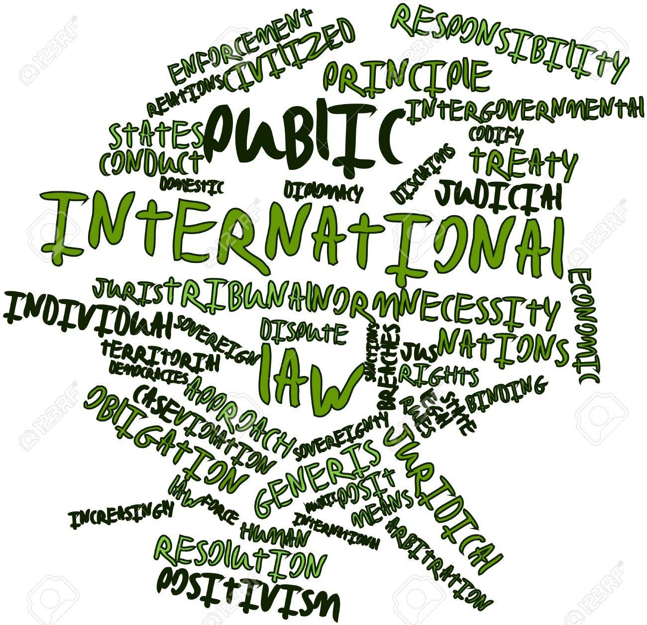 Abstract word cloud for Public international law with related tags and terms Stock Photo - 16888963