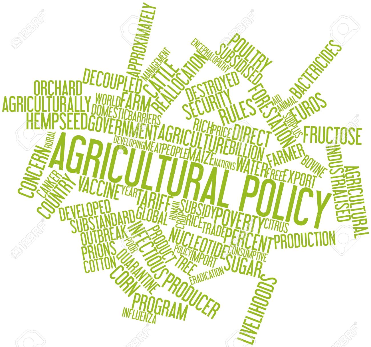 Abstract word cloud for Agricultural policy with related tags and terms Stock Photo - 16983205