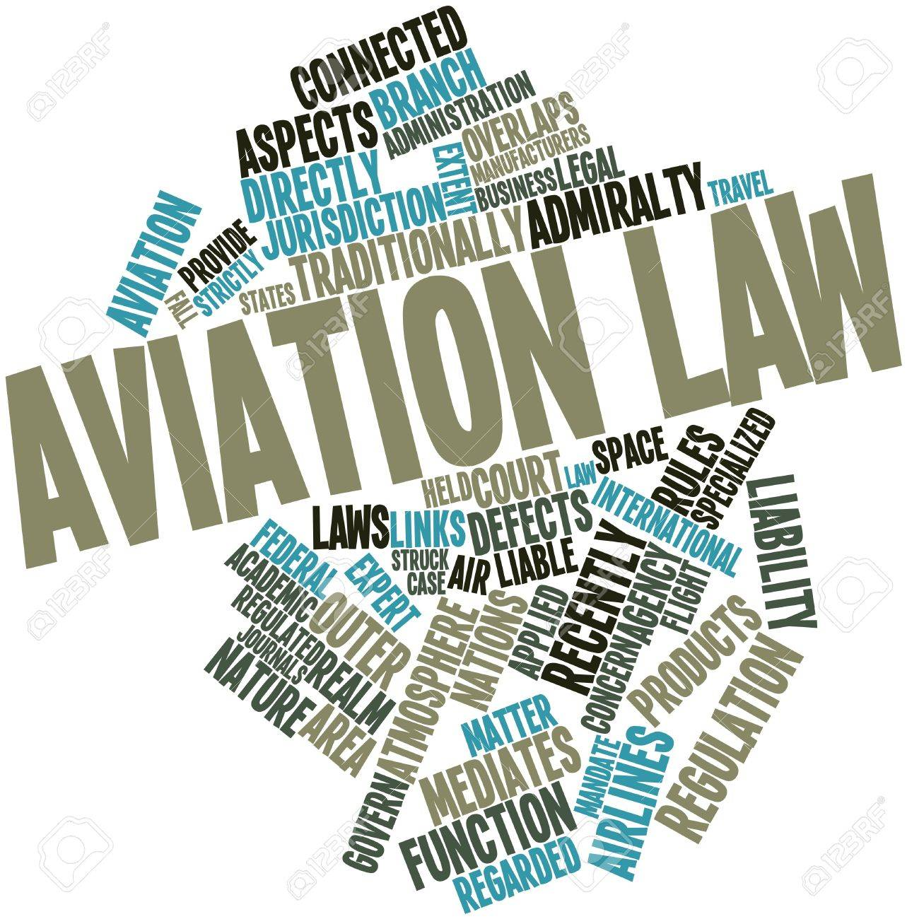 Abstract word cloud for Aviation law with related tags and terms Stock Photo - 16983111