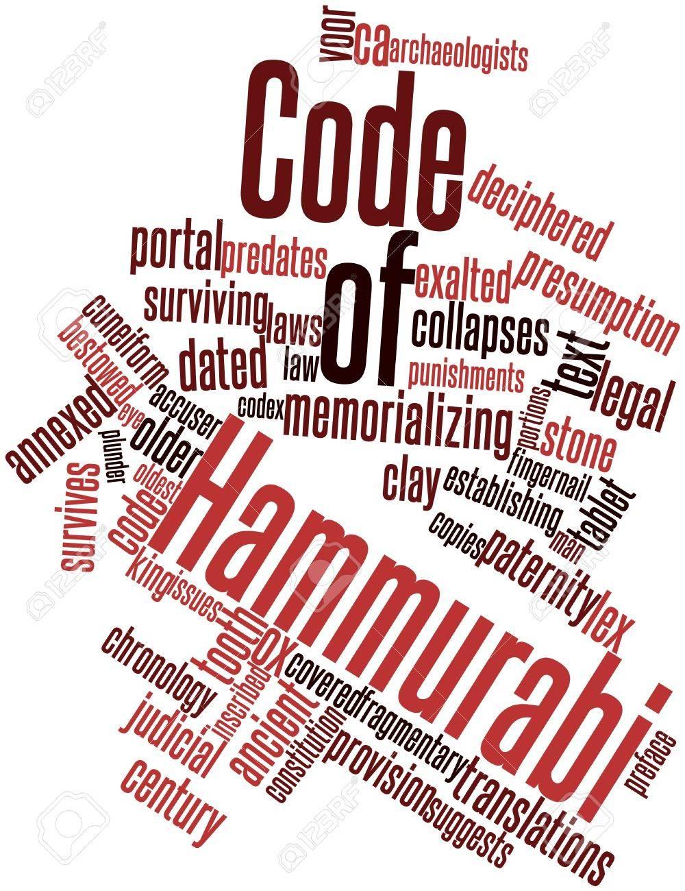 How do i cite the code of hammurabi?