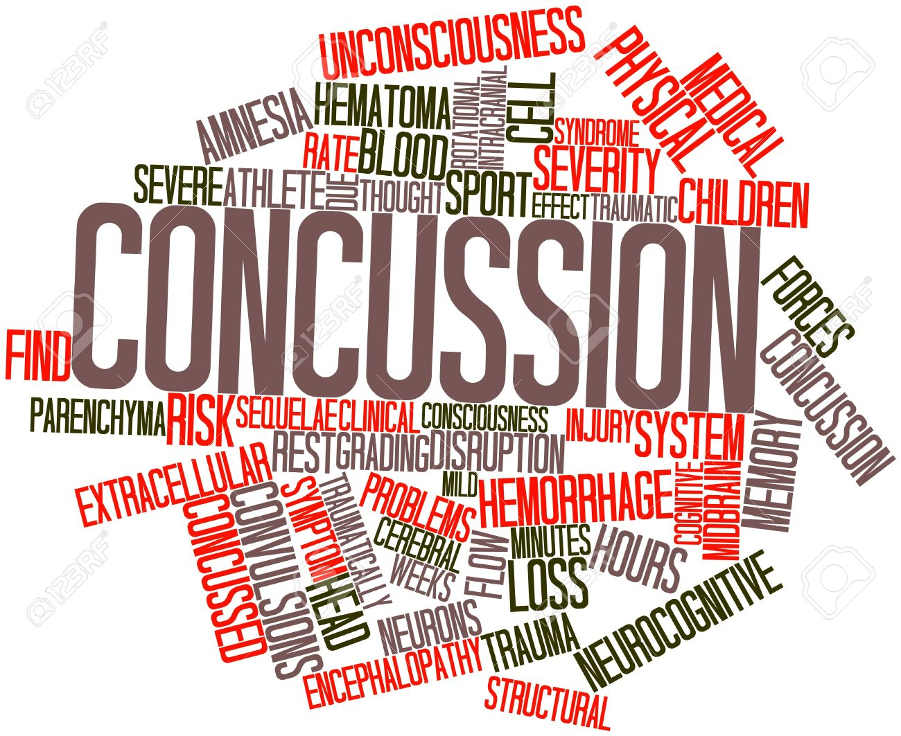 Abstract word cloud for Concussion with related tags and terms Stock Photo - 16983166