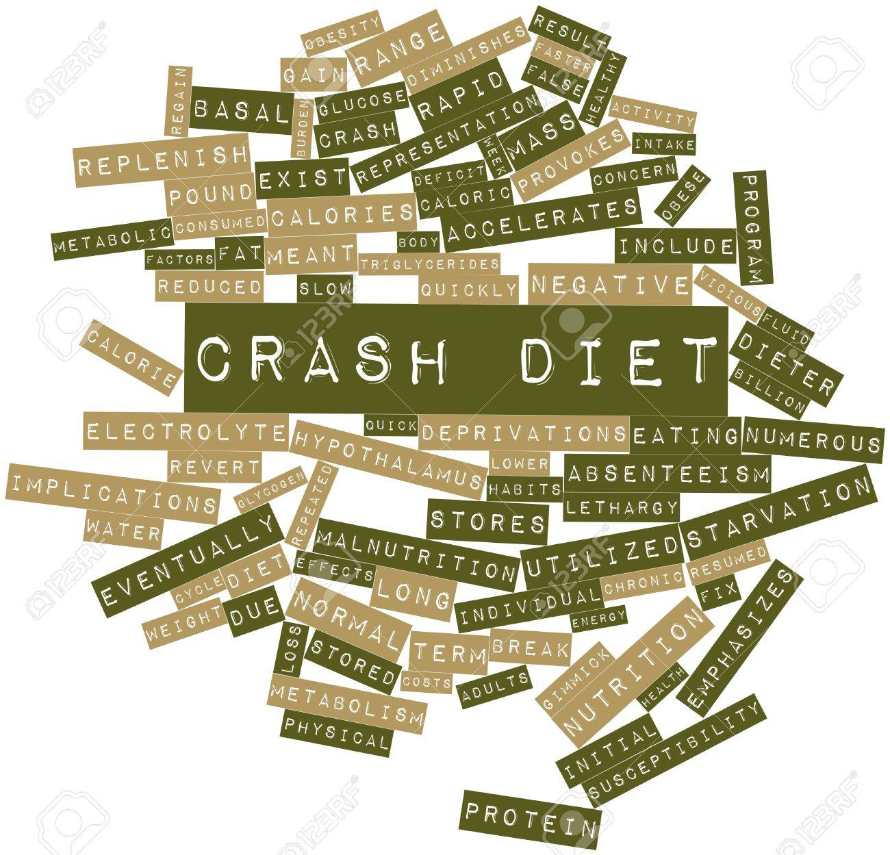 Abstract word cloud for Crash diet with related tags and terms Stock Photo - 16983060