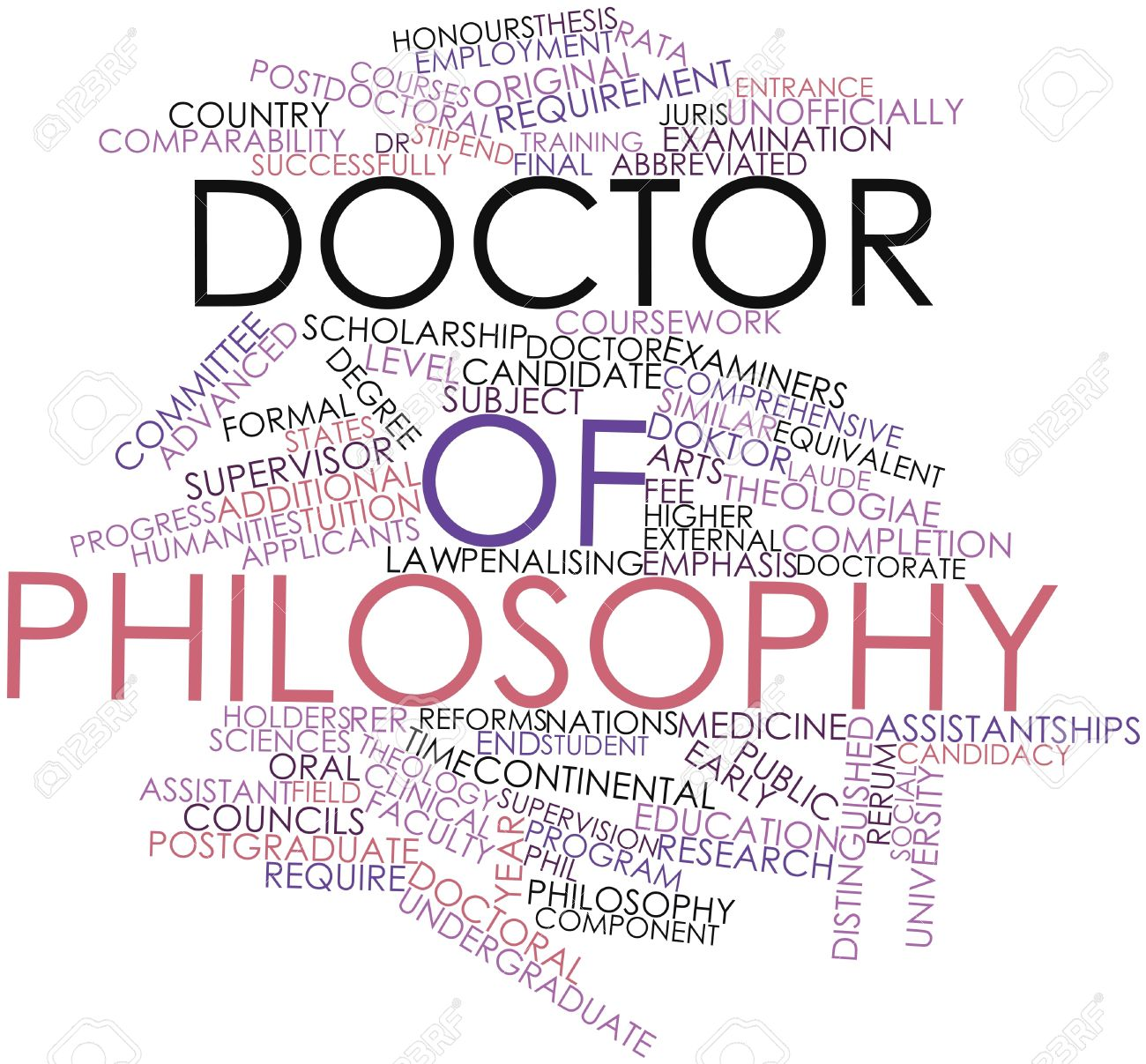 Philosophy doctorate