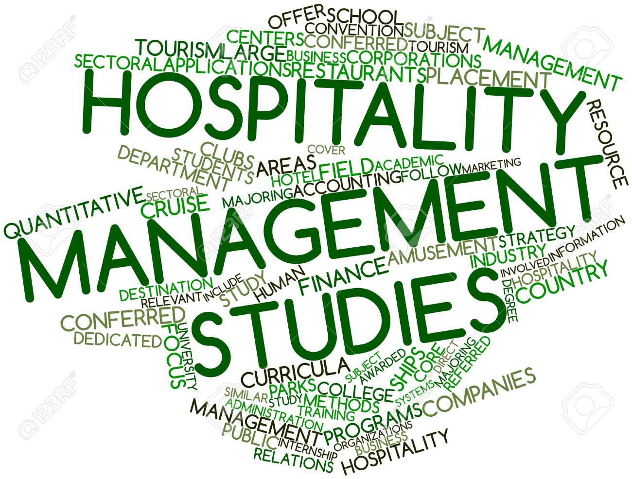 Abstract Word Cloud For Hospitality Management Studies With Related ...