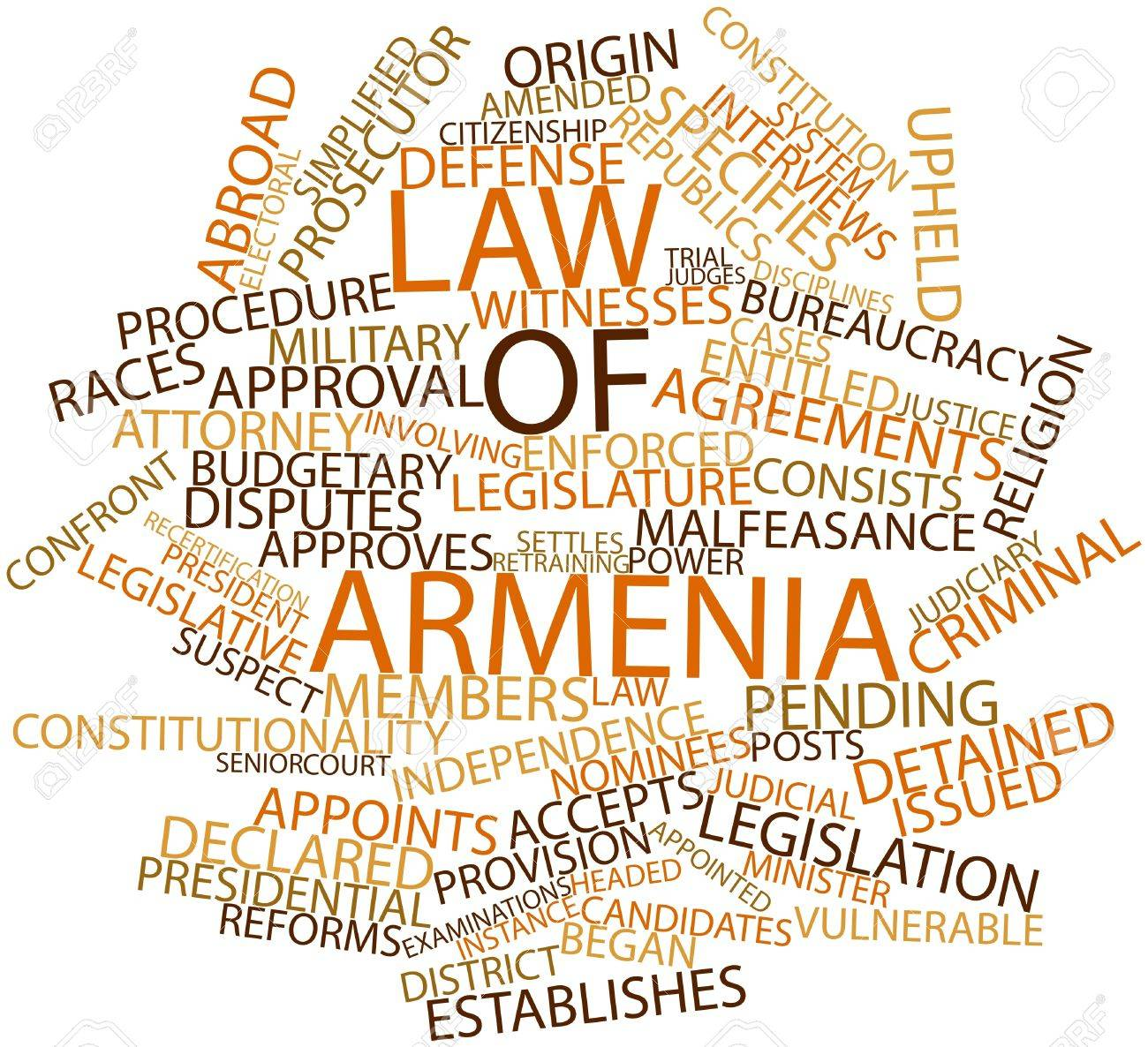 Abstract word cloud for Law of Armenia with related tags and terms Stock Photo - 16983644