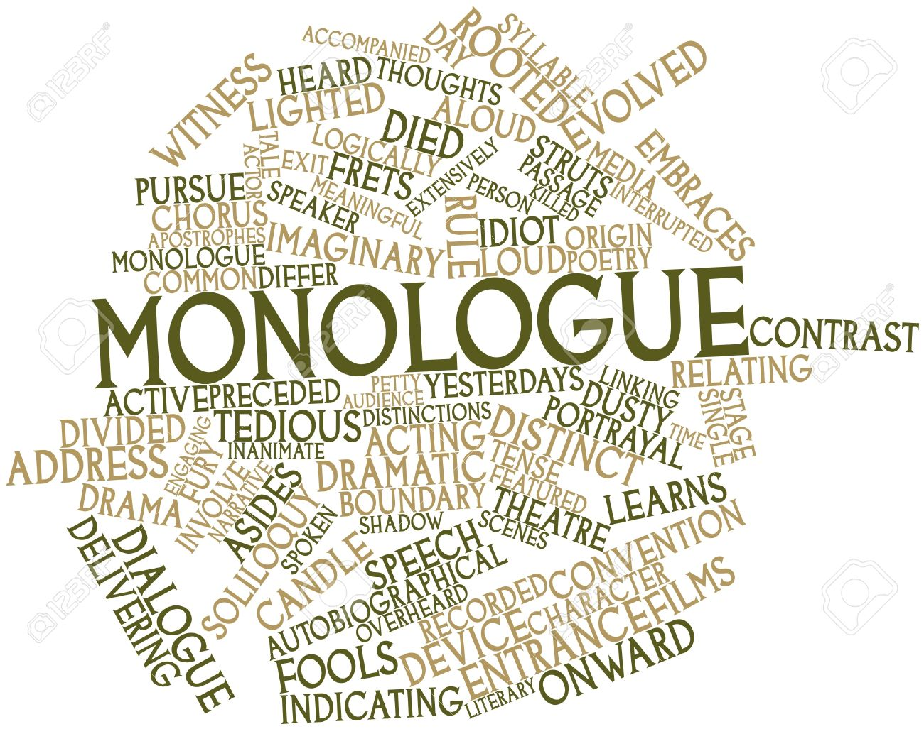 Abstract Word Cloud For Monolo...