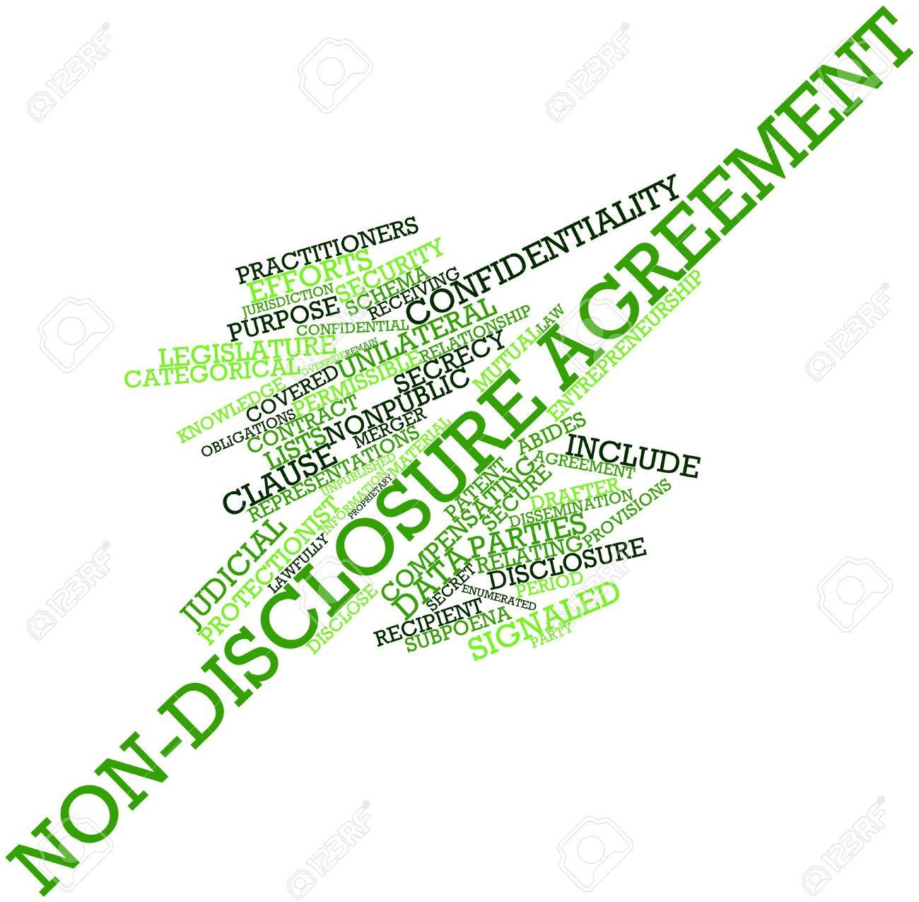 Abstract Word Cloud For Non Disclosure Agreement With Related