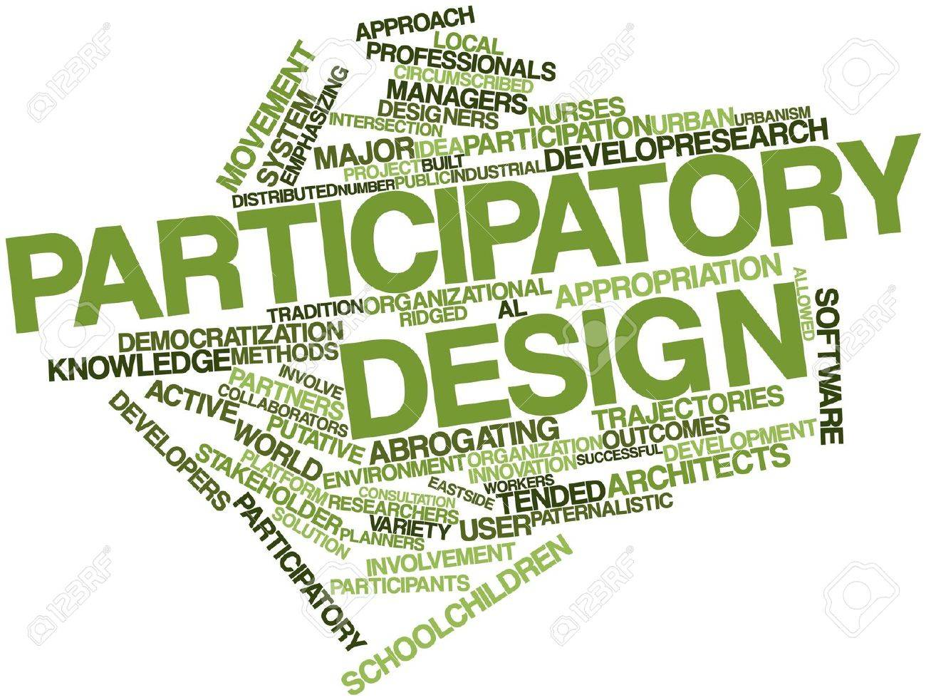 Abstract Word Cloud For Participatory Design With Related Tags ...
