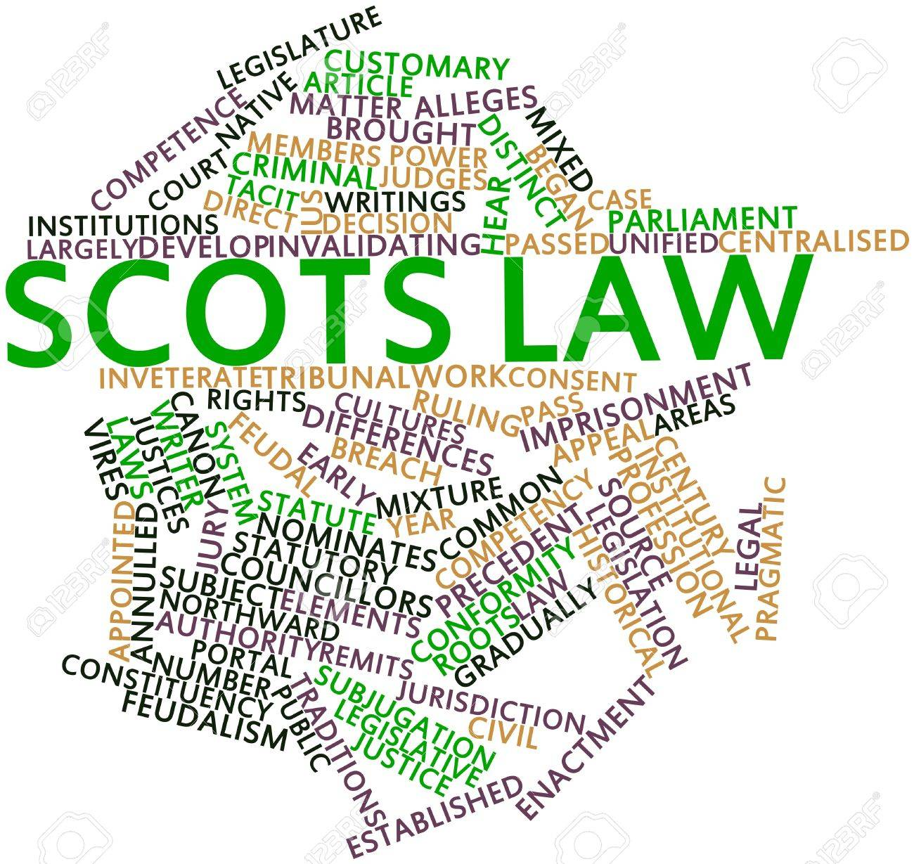 Abstract Word Cloud For Scots Law With Related Tags And Terms Stock Photo,  Picture And Royalty Free Image. Image 16983263.