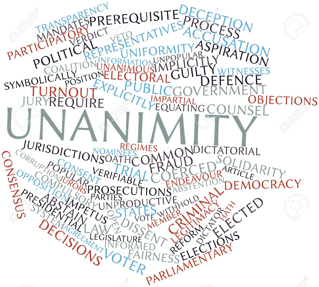 Abstract Word Cloud For Unanimity With Related Tags And Terms