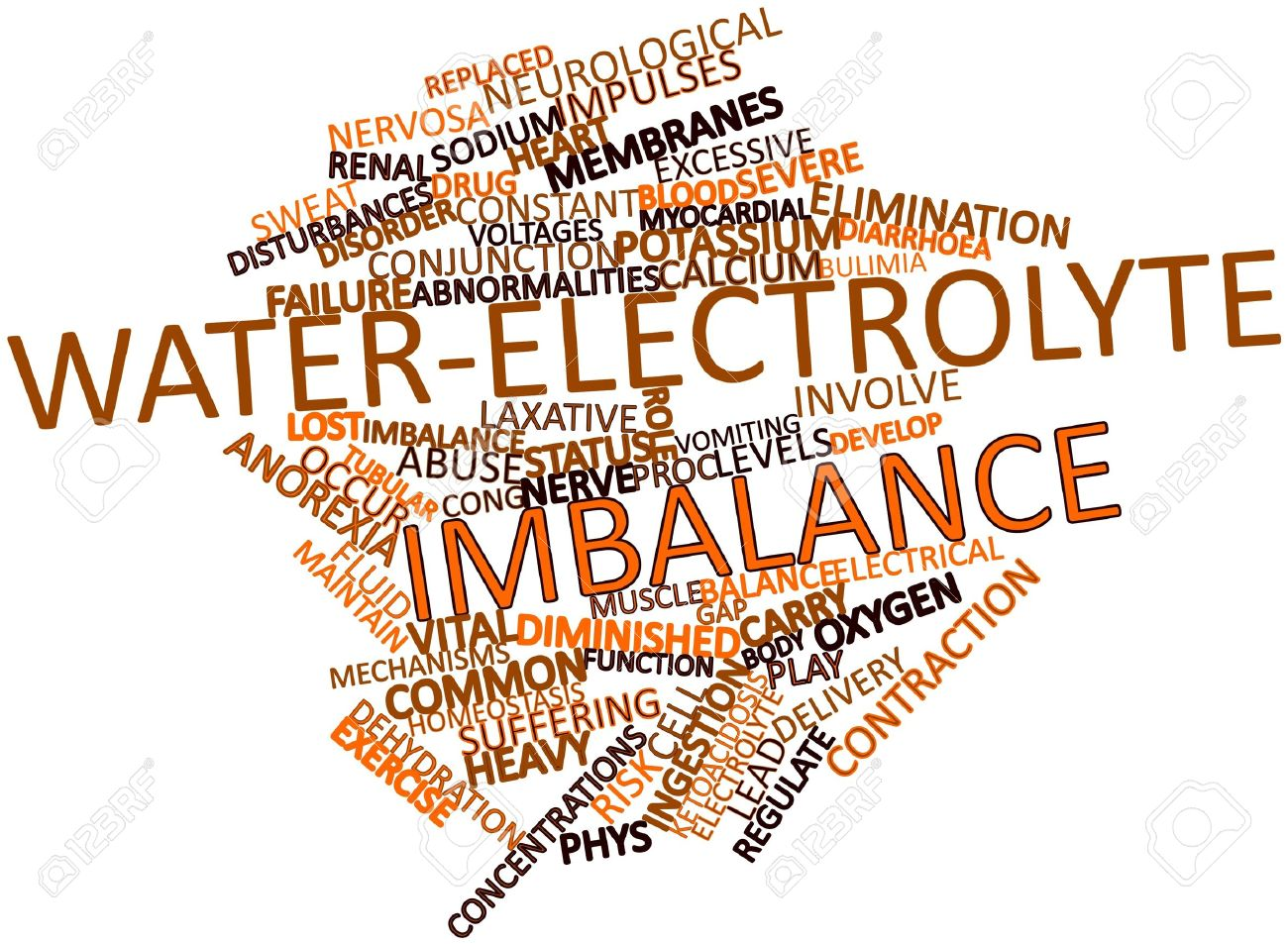 abstract word cloud for water-electrolyte imbalance with related, Skeleton