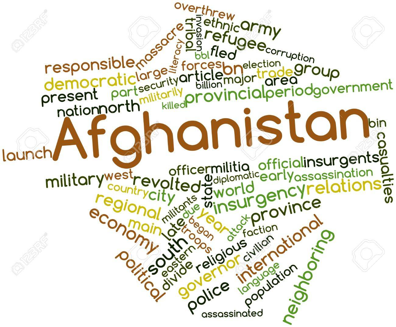 Abstract word cloud for Afghanistan with related tags and terms Stock Photo - 17021306