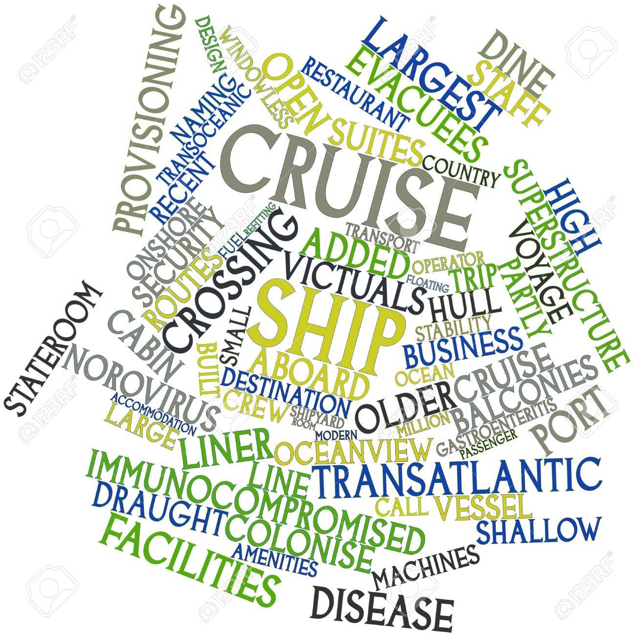 Abstract Word Cloud For Cruise Ship With Related Tags And Terms - Cruise ship terms