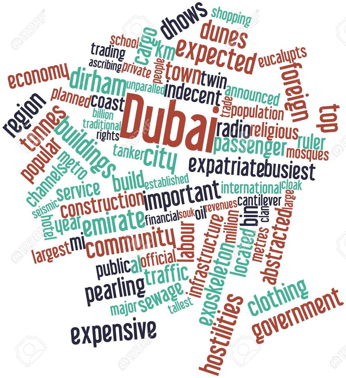 Abstract word cloud for Dubai with related tags and terms Stock Photo - 17024291