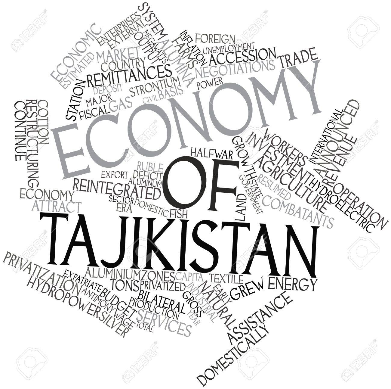 Abstract word cloud for Economy of Tajikistan with related tags and terms Stock Photo - 17023656