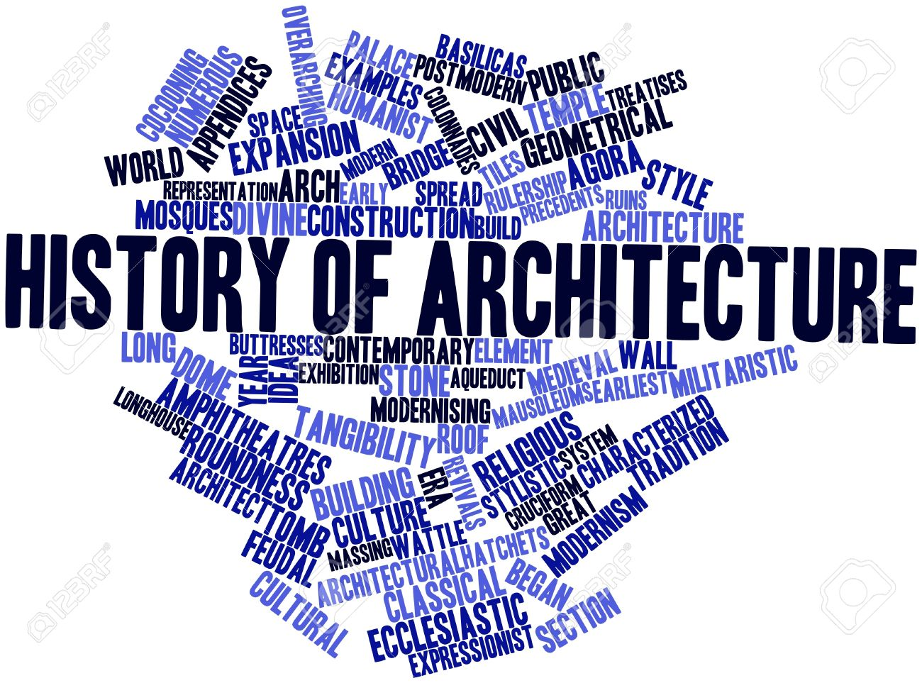 abstract word cloud for history of architecture with related