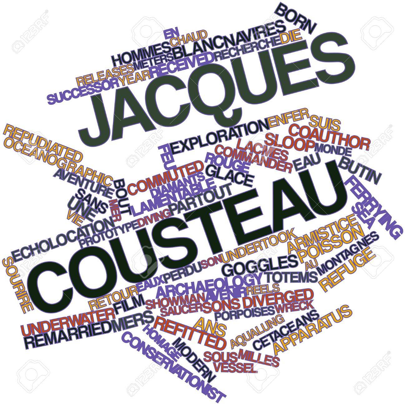 Abstract word cloud for Jacques Cousteau with related tags and terms Stock Photo - 17029952