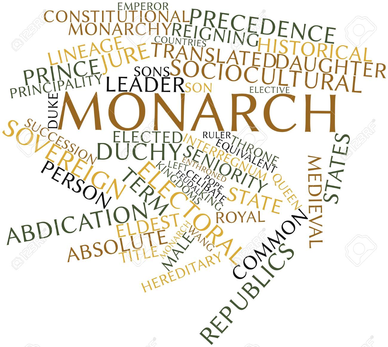 Abstract word cloud for Monarch with related tags and terms Stock Photo - 17020678