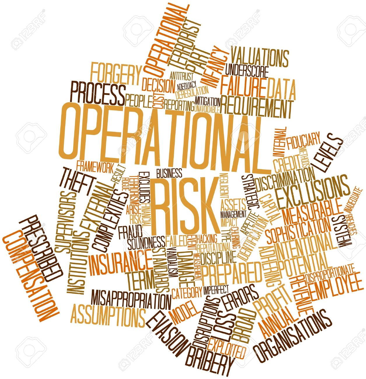 operational risk  Abstract Operational Risk Clipart
