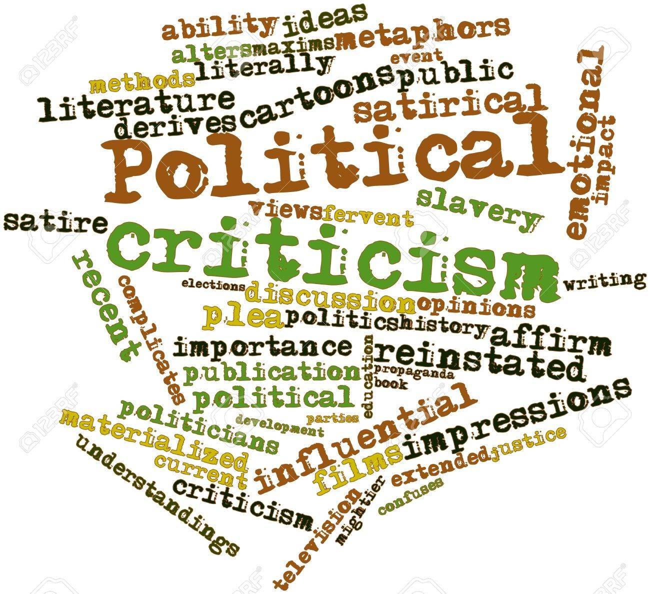 Abstract Word Cloud For Political Criticism With Related Tags ...