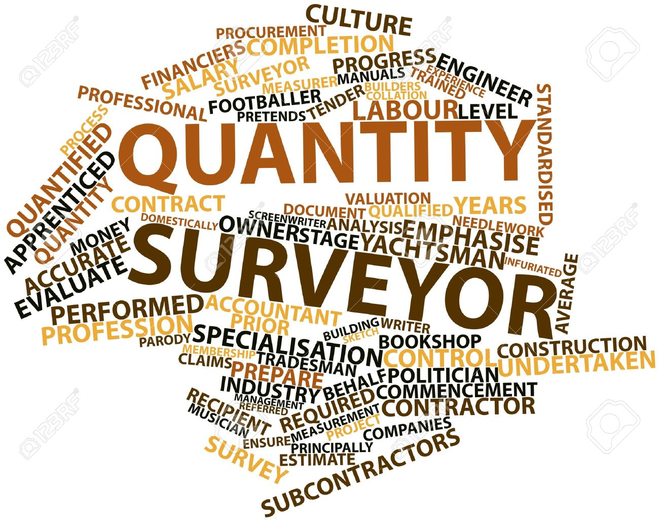 abstract word cloud for quantity surveyor with related tags and