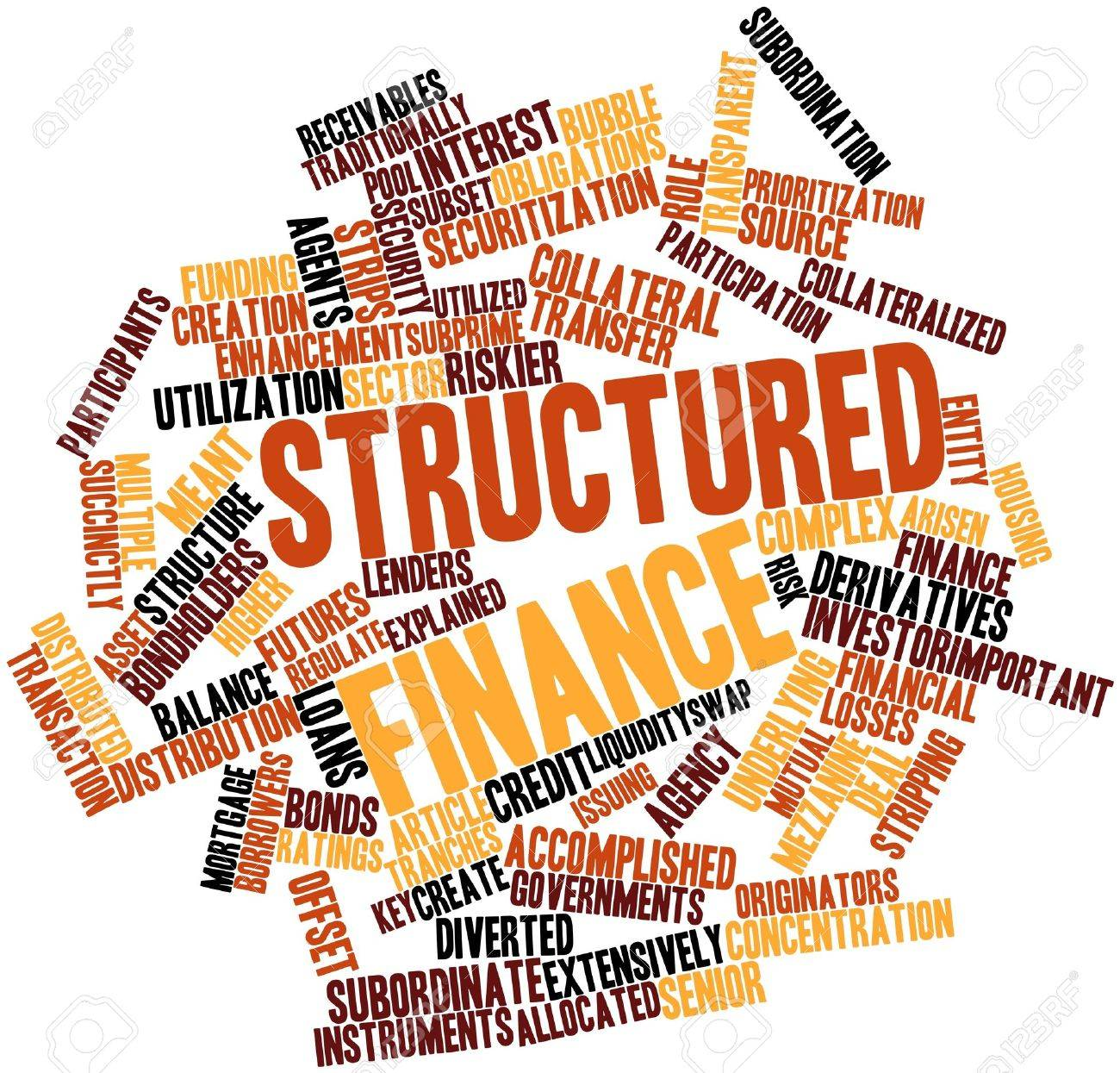 Abstract word cloud for Structured finance with related tags and terms Stock Photo - 17029937
