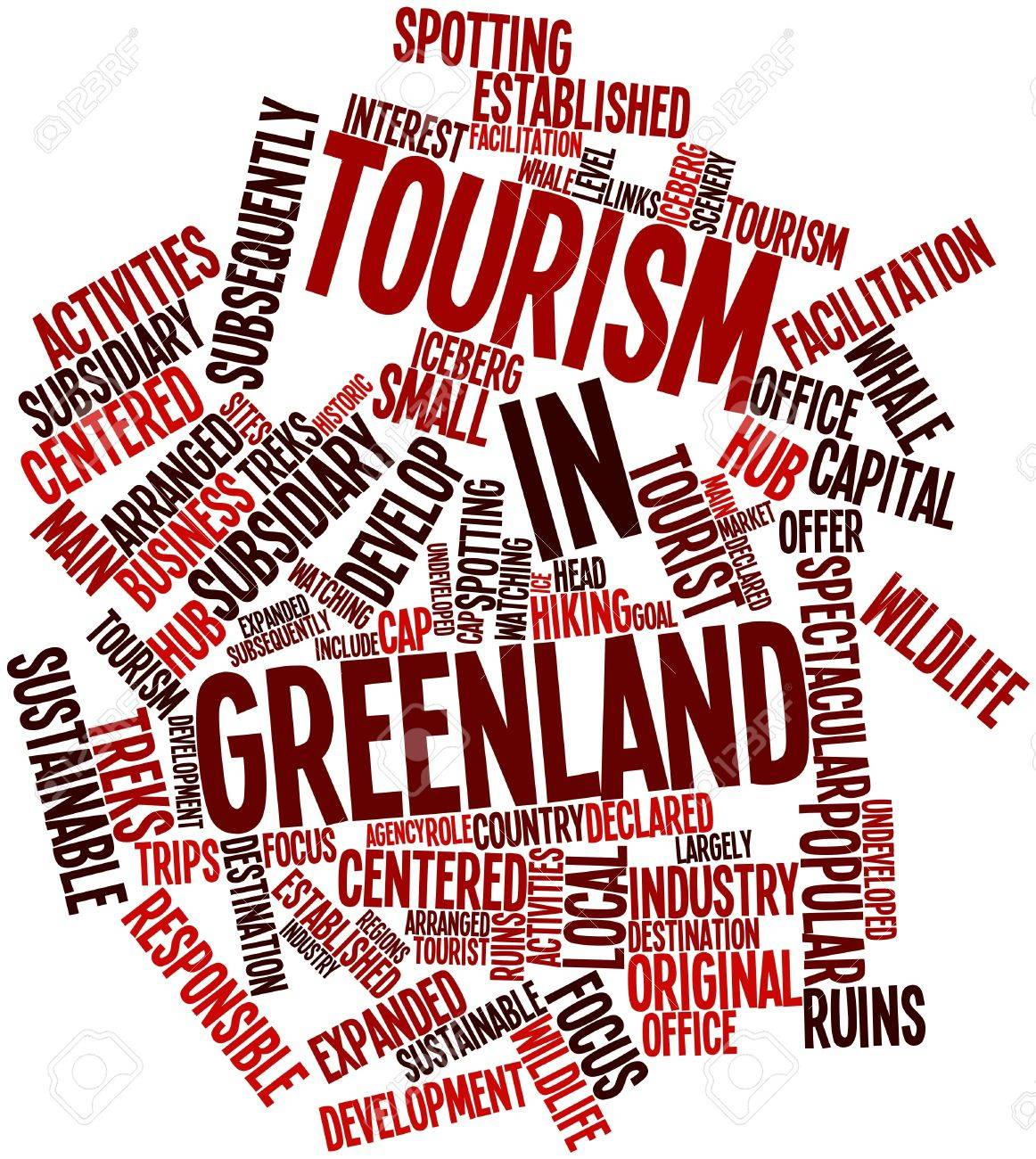 Abstract word cloud for Tourism in Greenland with related tags and terms Stock Photo - 17029828