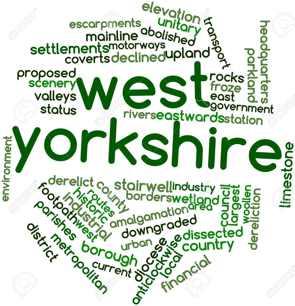 Abstract word cloud for West Yorkshire with related tags and terms Stock Photo - 17023930