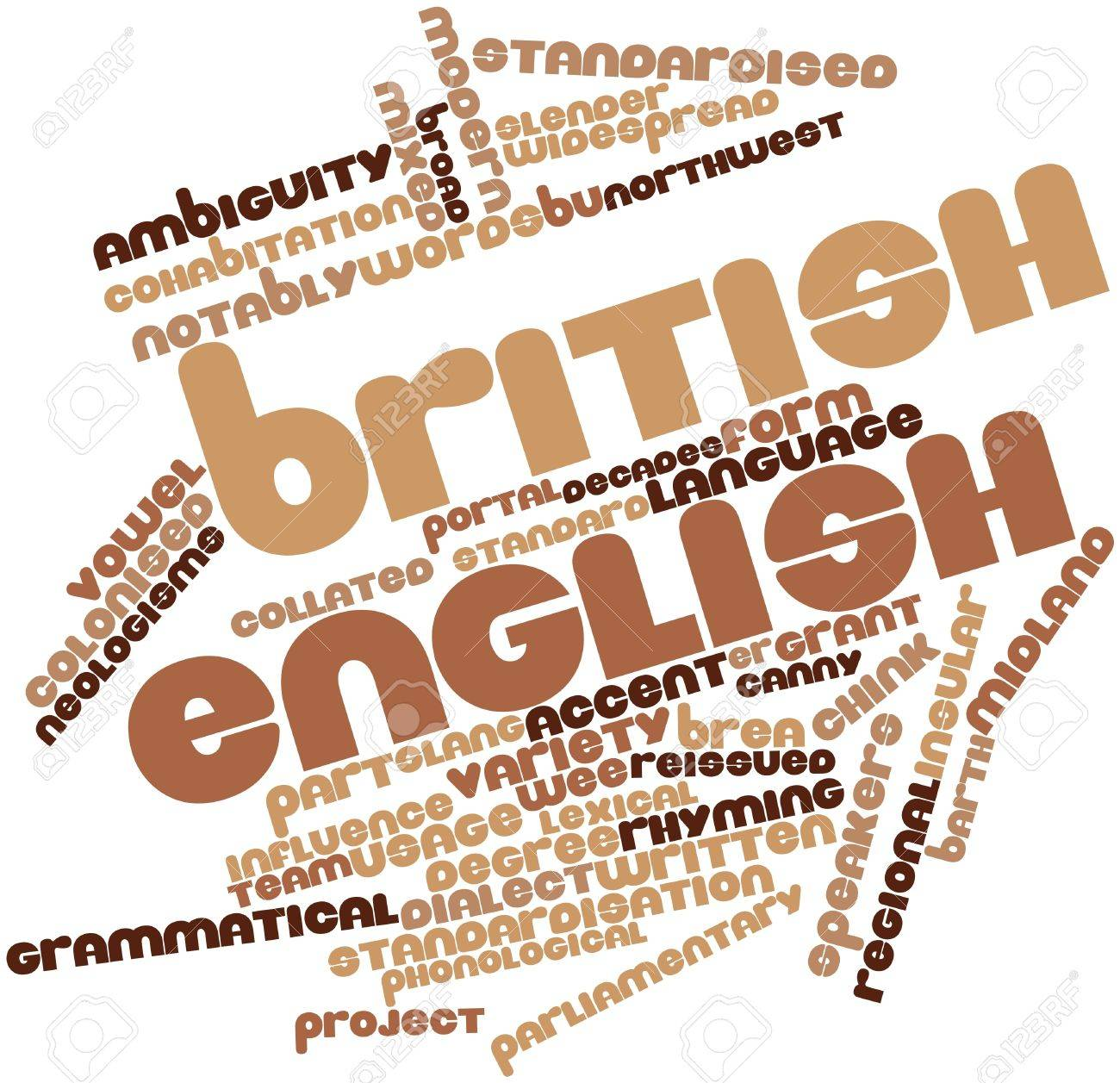 Abstract word cloud for British English with related tags and terms Stock Photo - 17020554