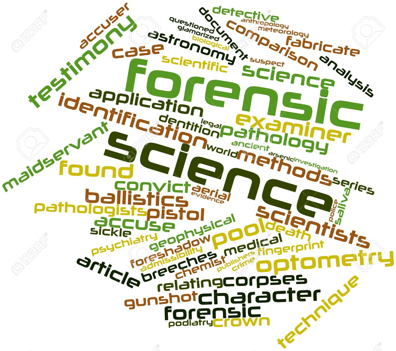 Abstract word cloud for Forensic science with related tags and terms Stock Photo - 17021590