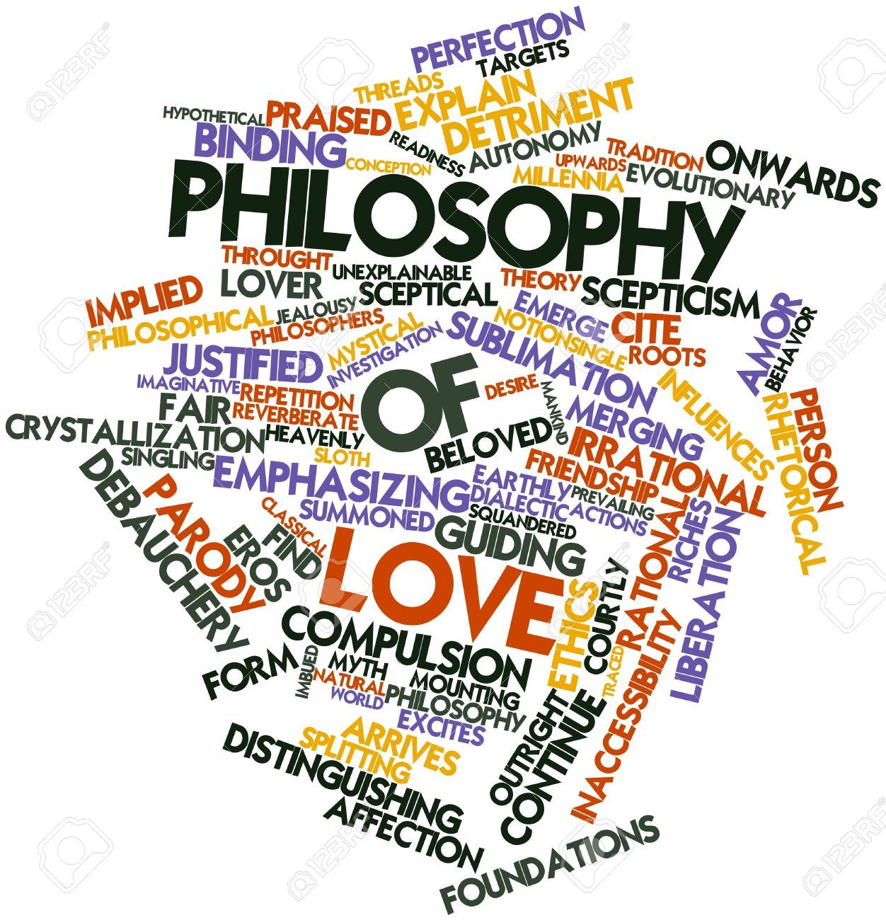 Abstract Word Cloud For Philosophy Of Love With Related Tags And Terms Stock Photo