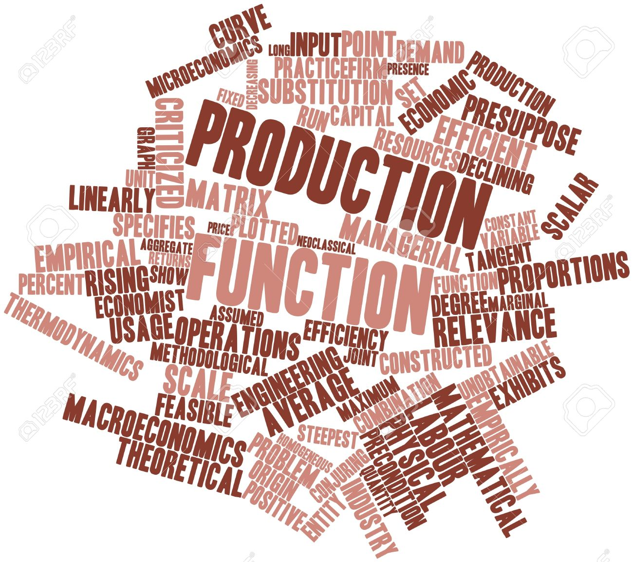 Abstract word cloud for Production function with related tags and terms Stock Photo - 17024272