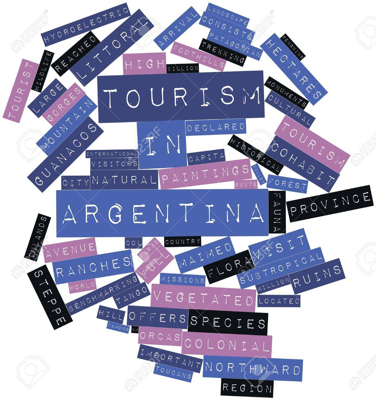 Abstract word cloud for Tourism in Argentina with related tags and terms Stock Photo - 17020559
