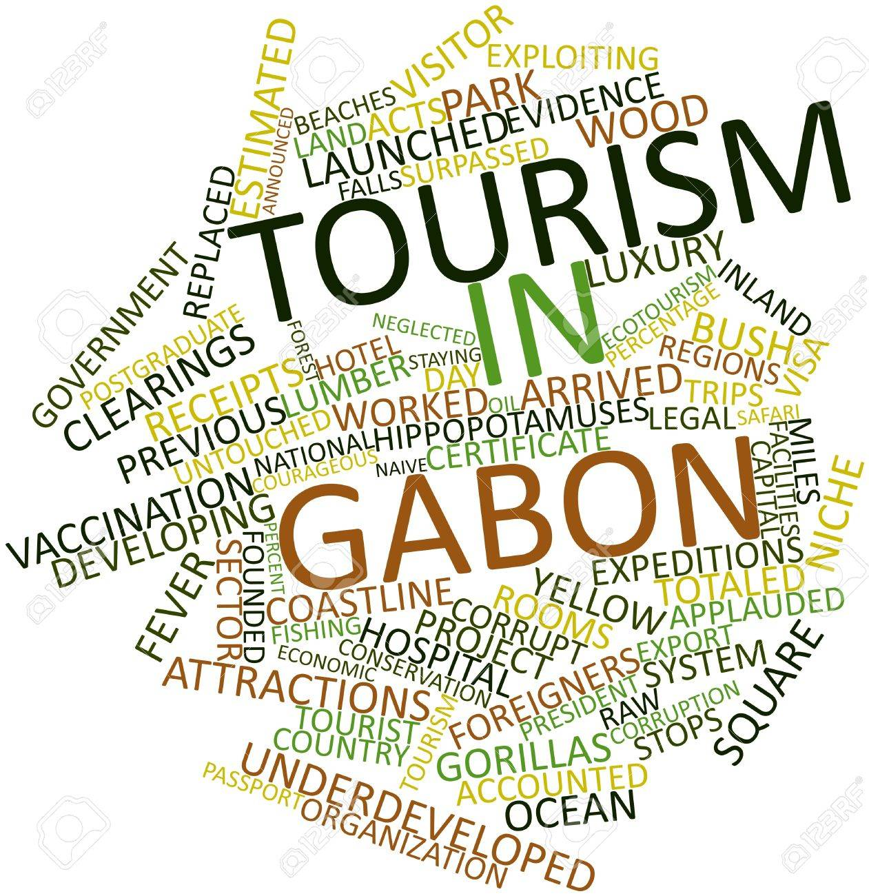 Abstract word cloud for Tourism in Gabon with related tags and terms Stock Photo - 17024528