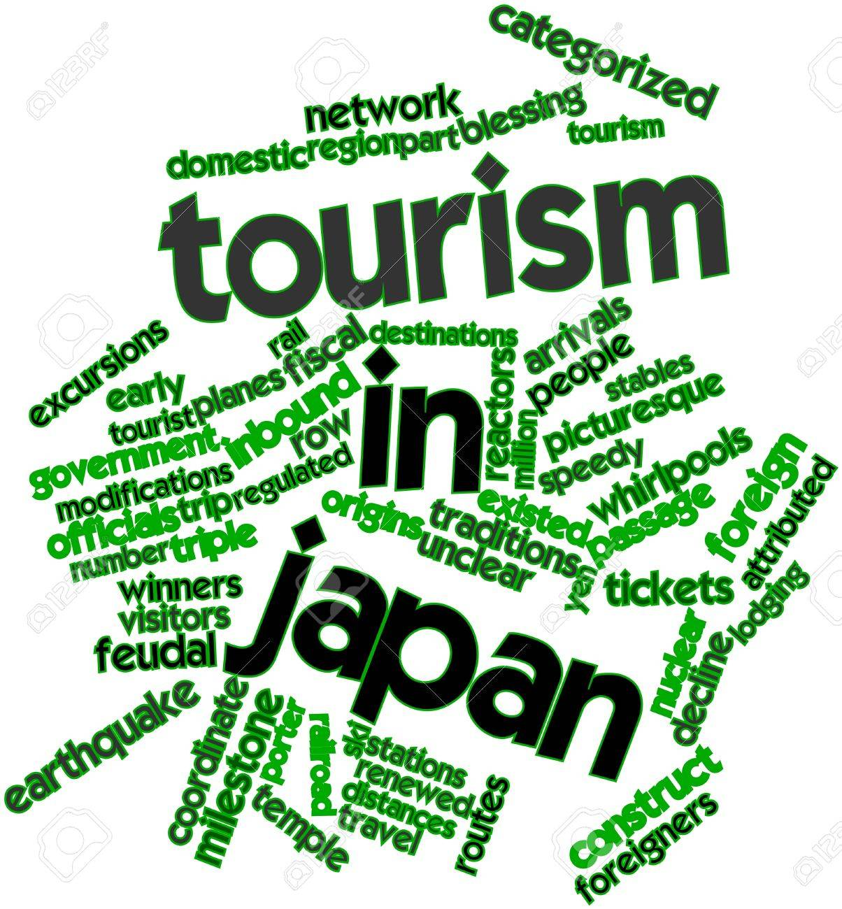 Abstract word cloud for Tourism in Japan with related tags and terms Stock Photo - 17024549