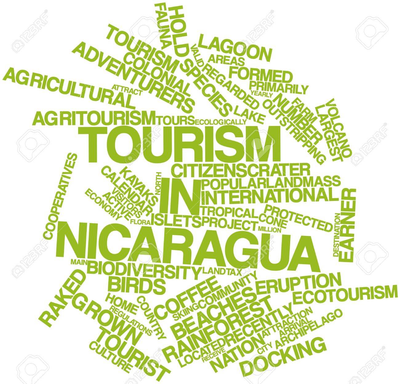 Abstract word cloud for Tourism in Nicaragua with related tags and terms Stock Photo - 17021938