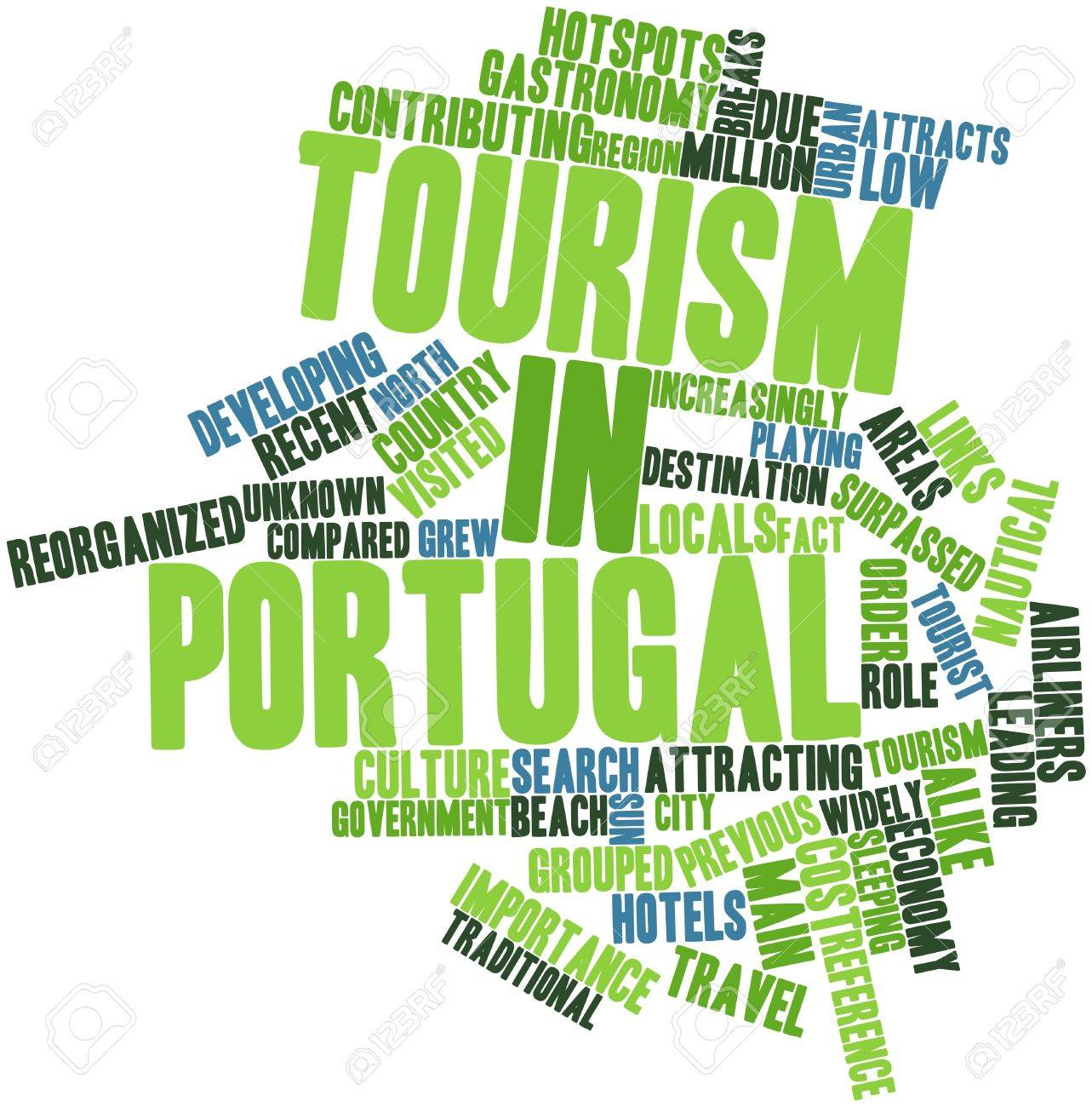 Abstract word cloud for Tourism in Portugal with related tags and terms Stock Photo - 17020674