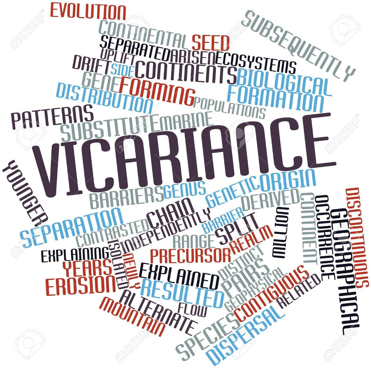 Abstract word cloud for Vicariance with related tags and terms Stock Photo - 17024217