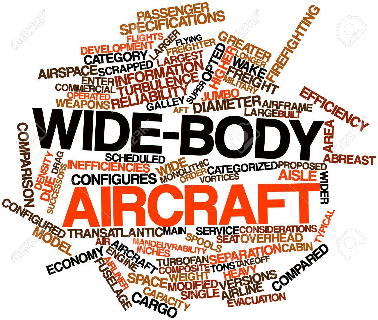 Abstract word cloud for Wide-body aircraft with related tags and terms Stock Photo - 17024409