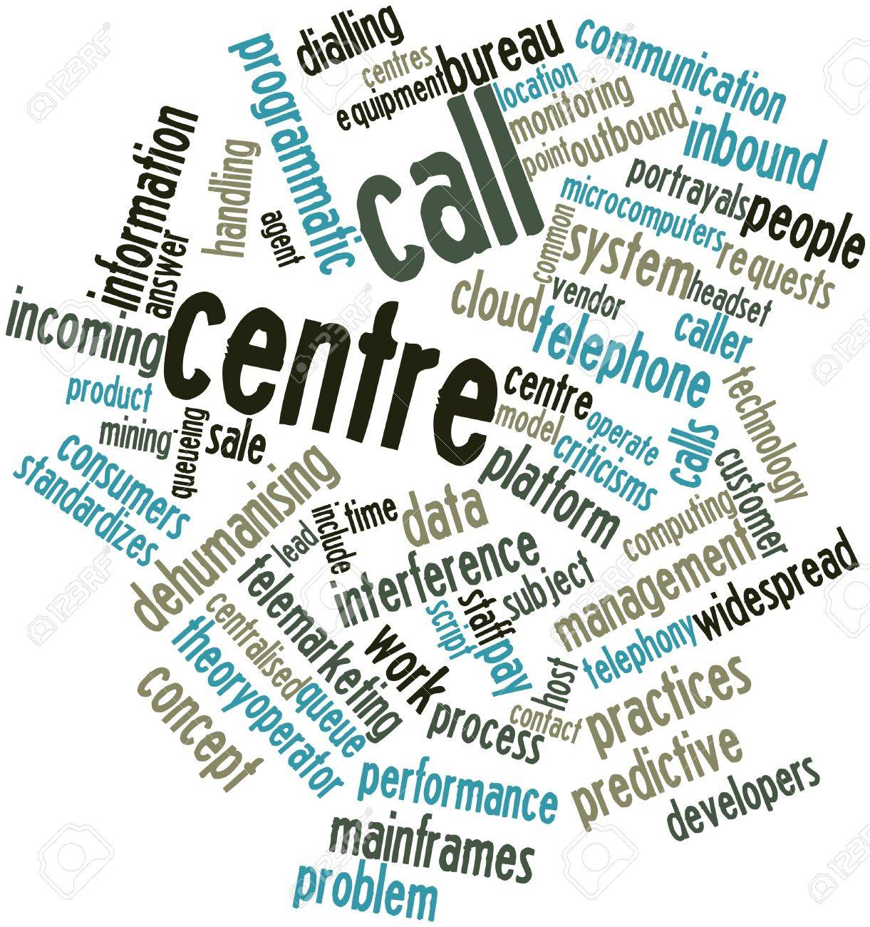 Abstract word cloud for Call centre with related tags and terms Stock Photo - 17148897