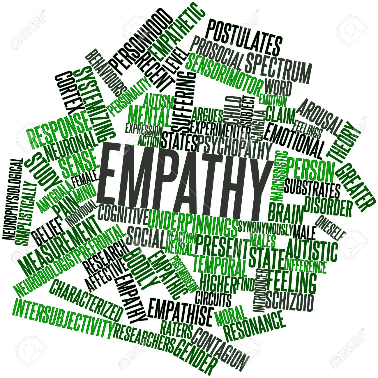 Abstract word cloud for Empathy with related tags and terms Stock Photo - 17149680