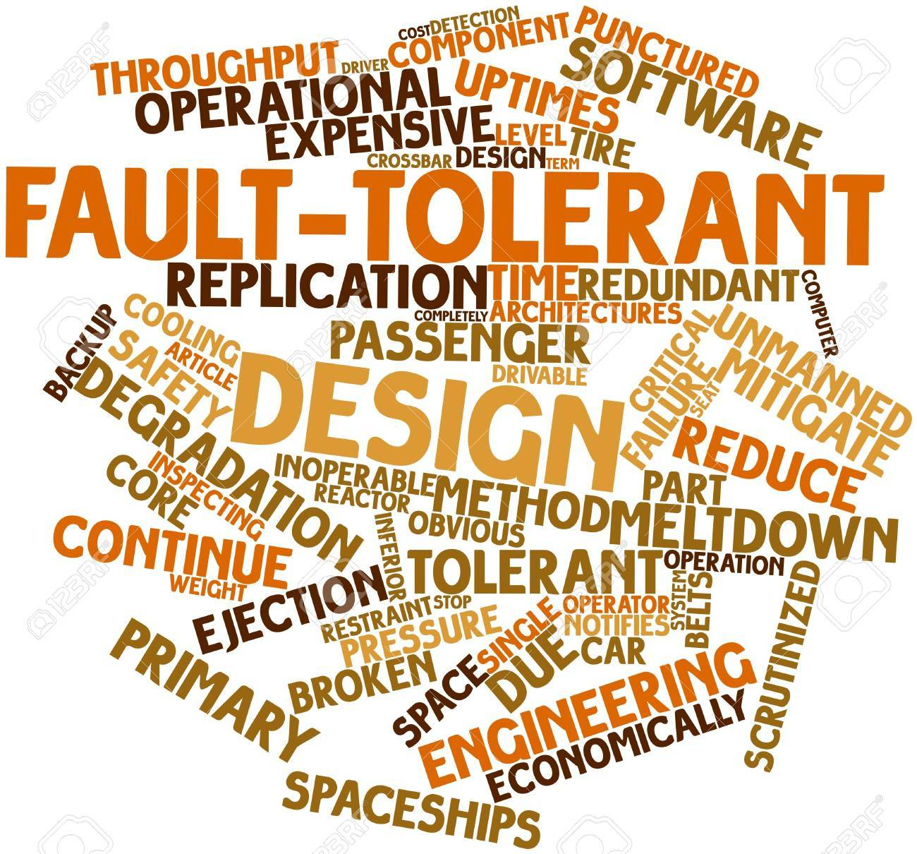 Abstract word cloud for Fault-tolerant design with related tags and terms Stock Photo - 17148840