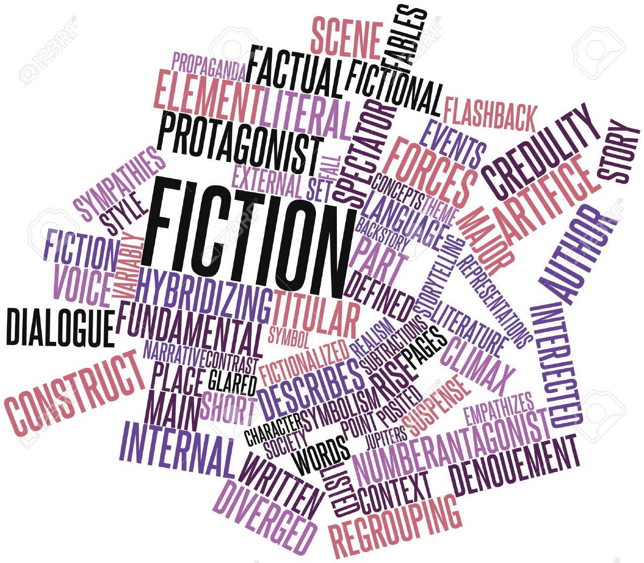 Abstract word cloud for Fiction with related tags and terms Stock Photo - 17149302