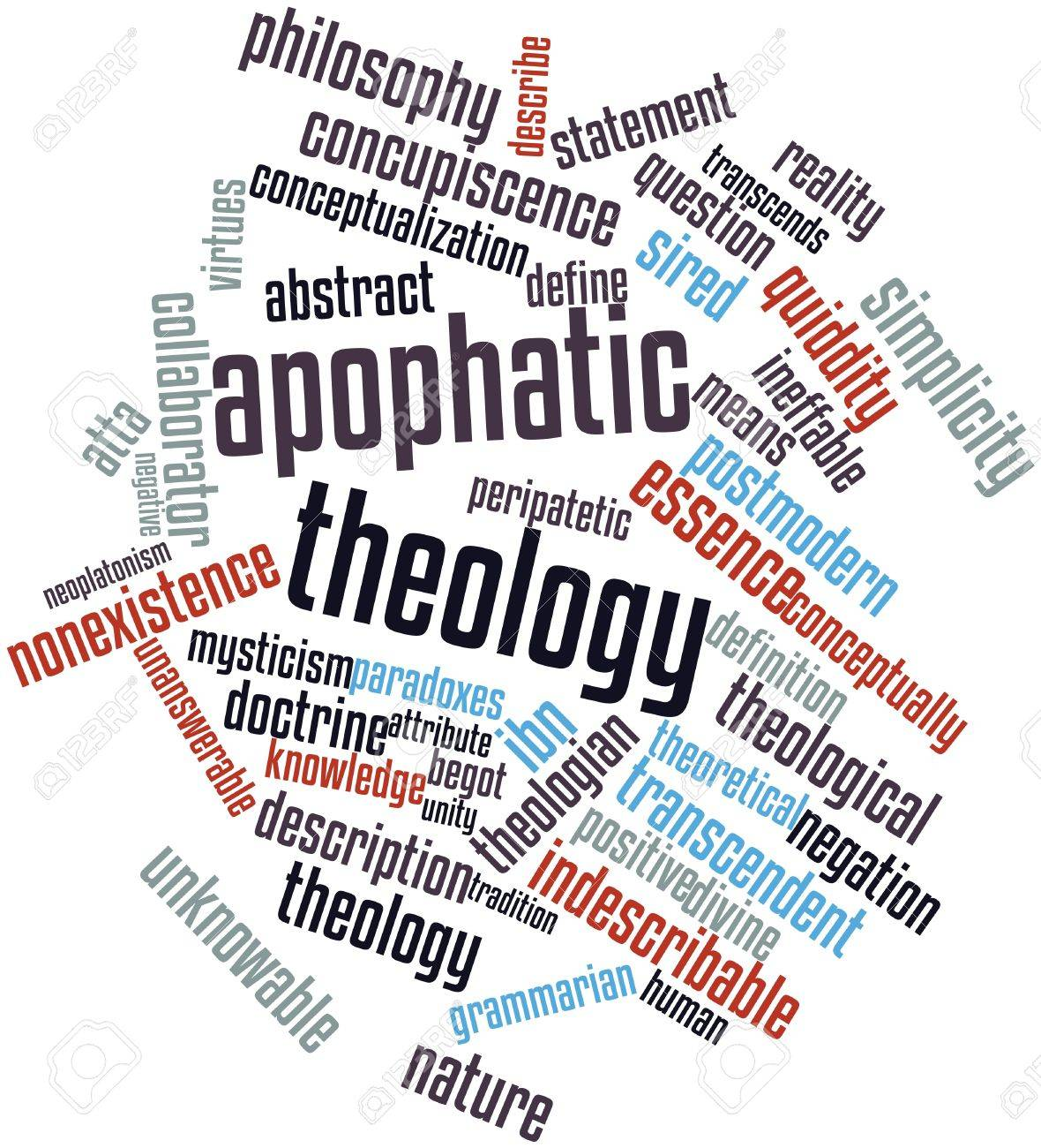 Abstract word cloud for Apophatic theology with related tags and terms Stock Photo - 17148787