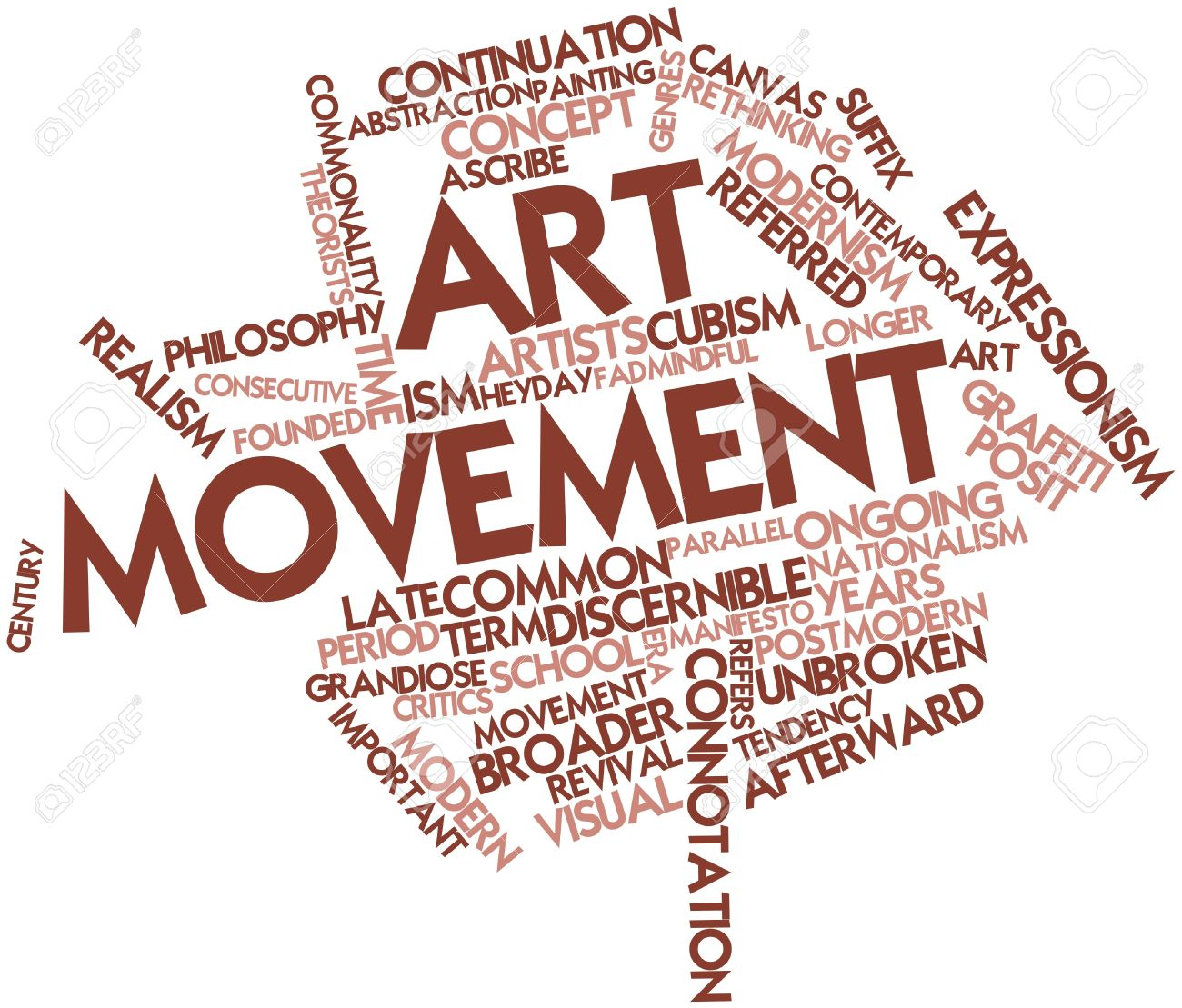 Abstract word cloud for Art movement with related tags and terms