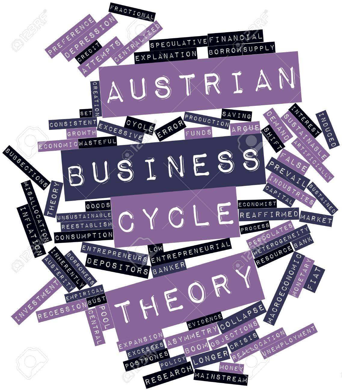 Abstract word cloud for Austrian business cycle theory with related tags and terms Stock Photo - 17147447
