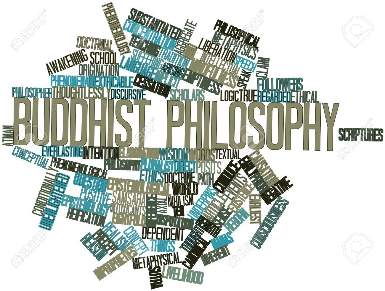 Abstract word cloud for Buddhist philosophy with related tags and terms Stock Photo - 17148892